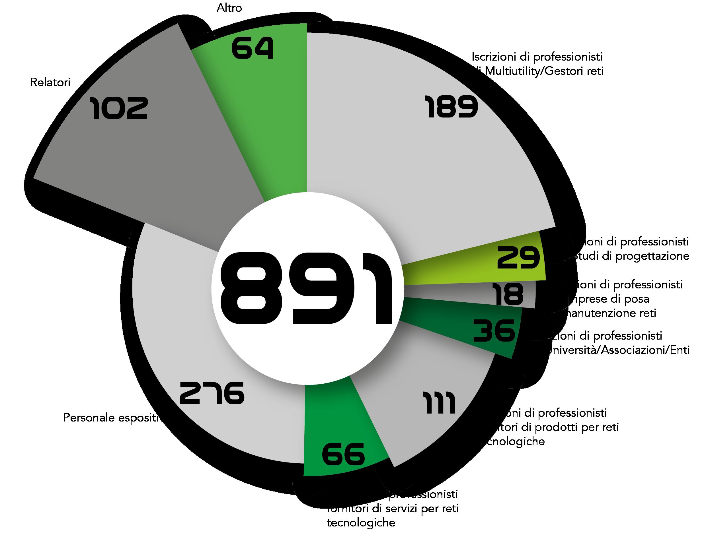 grafico-torta2