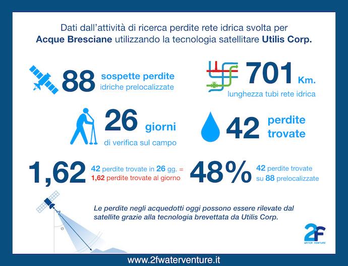 copia-di-report-acque-bresciane