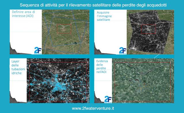 sequenza-di-attivita-per-il-rilevamento-satellitare-delle-perdite-degli-acquedotti-copia